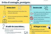 GUÍA DE COMPRAS ANTE EL COVID-19